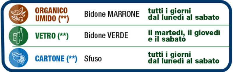 zona-4-utenze-non-domestiche-A