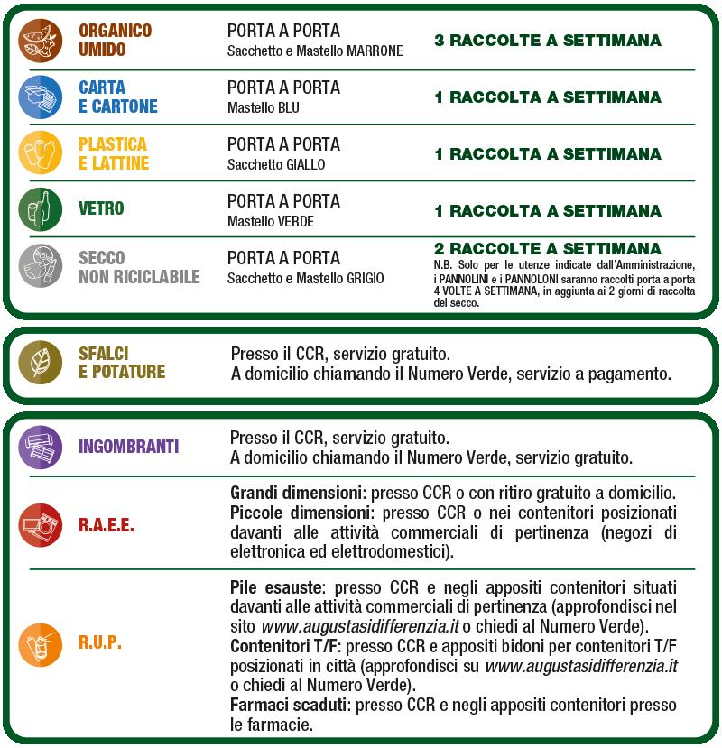 tabella-raccolta-rifiuti